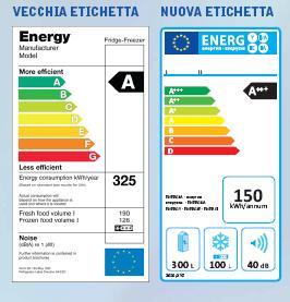 nuova e vecchia etichetta energetica