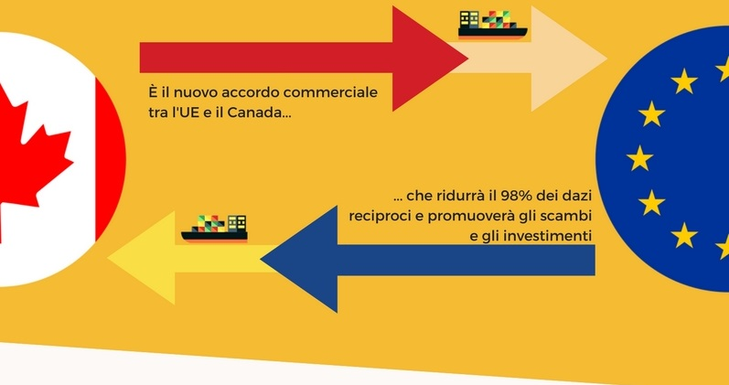 ceta-explained-in-60-seconds_it