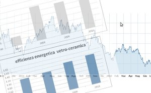 risparmio energetico e crisi