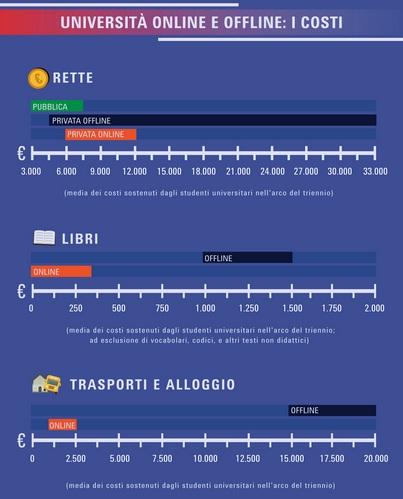 grafico-costi
