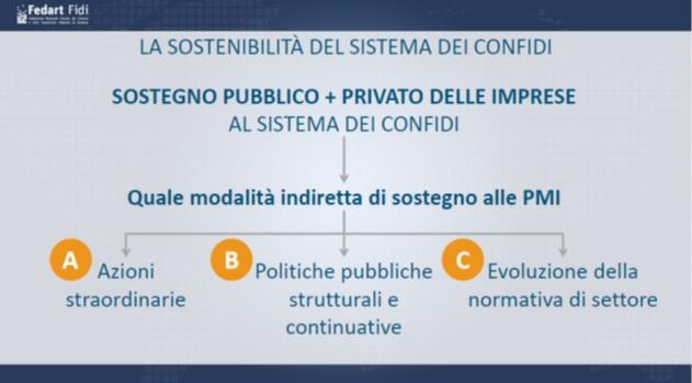 proposte-soluzione-problema-attuale-Confidi