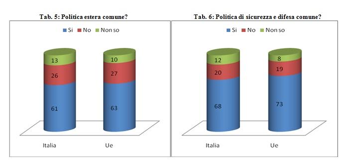 politiche-comuni