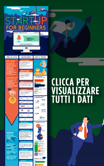 Infografica Unicusano StartUp