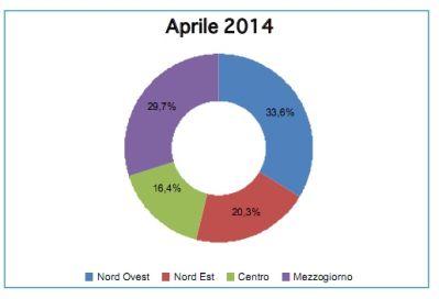 cig-aprile-2014