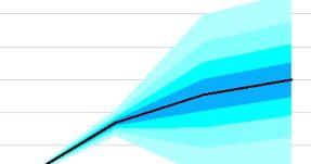 grafico-istat
