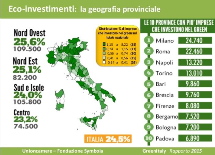 ecoinvestimenti-per-provincia