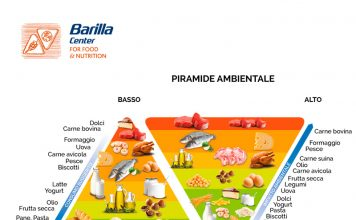doppia-piramide-adulti_it