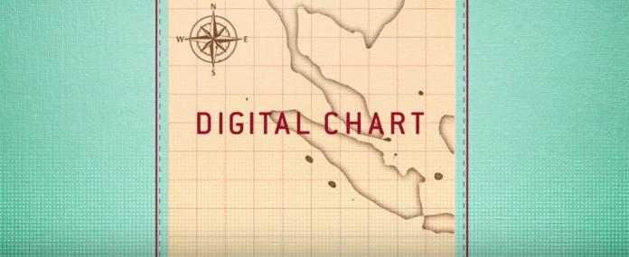 Digital Chart