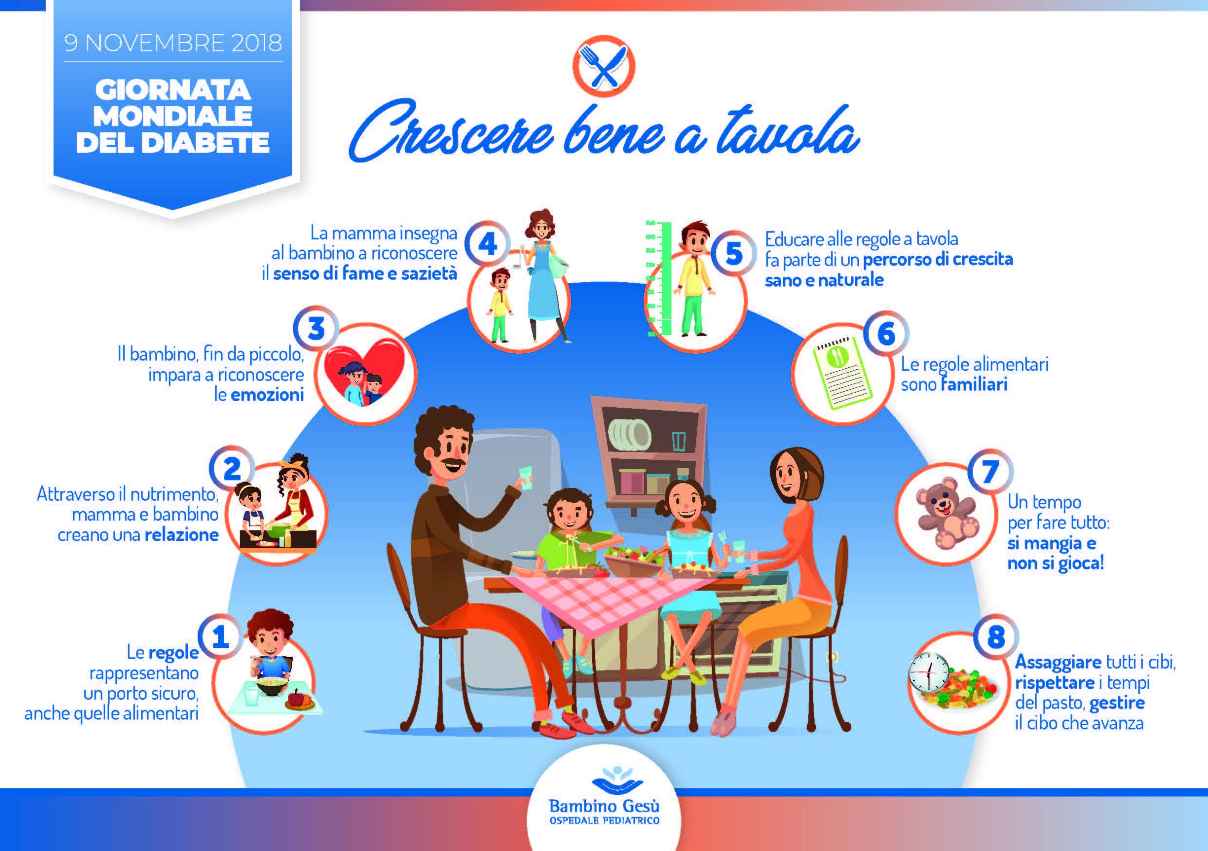 INFOGRAFICA - EDUCAZIONE ALIMENTARE_LE REGOLE A TAVOLA_GM DIABETE 2018_Page_1